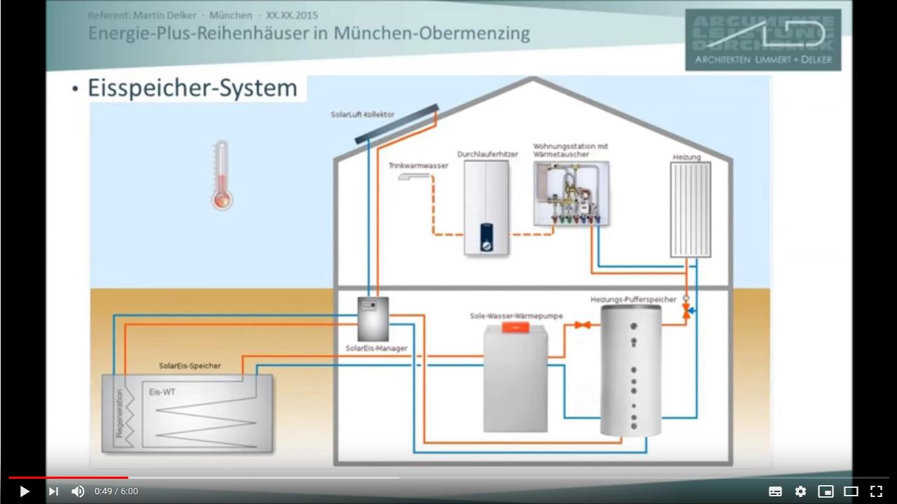 Eisspeicherheizung   Eine Möglichkeit klimaschonend und energieeffizient zu heizen